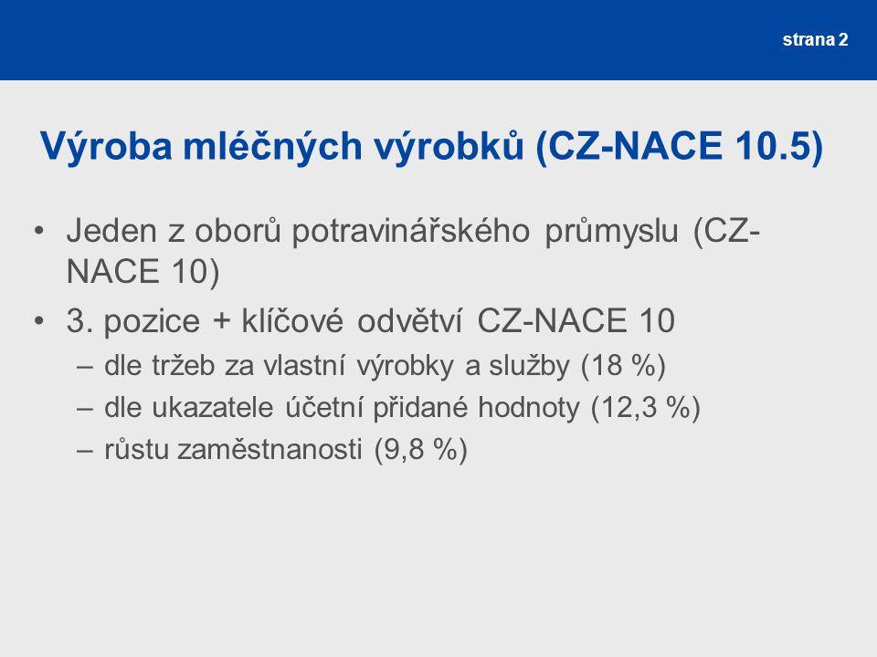 Výroba mléčných výrobků (CZ-NACE 10.5)
