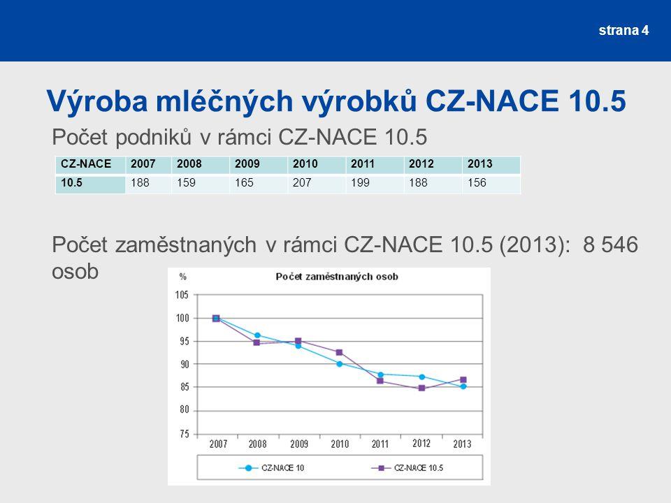 Výroba mléčných výrobků CZ-NACE 10.5