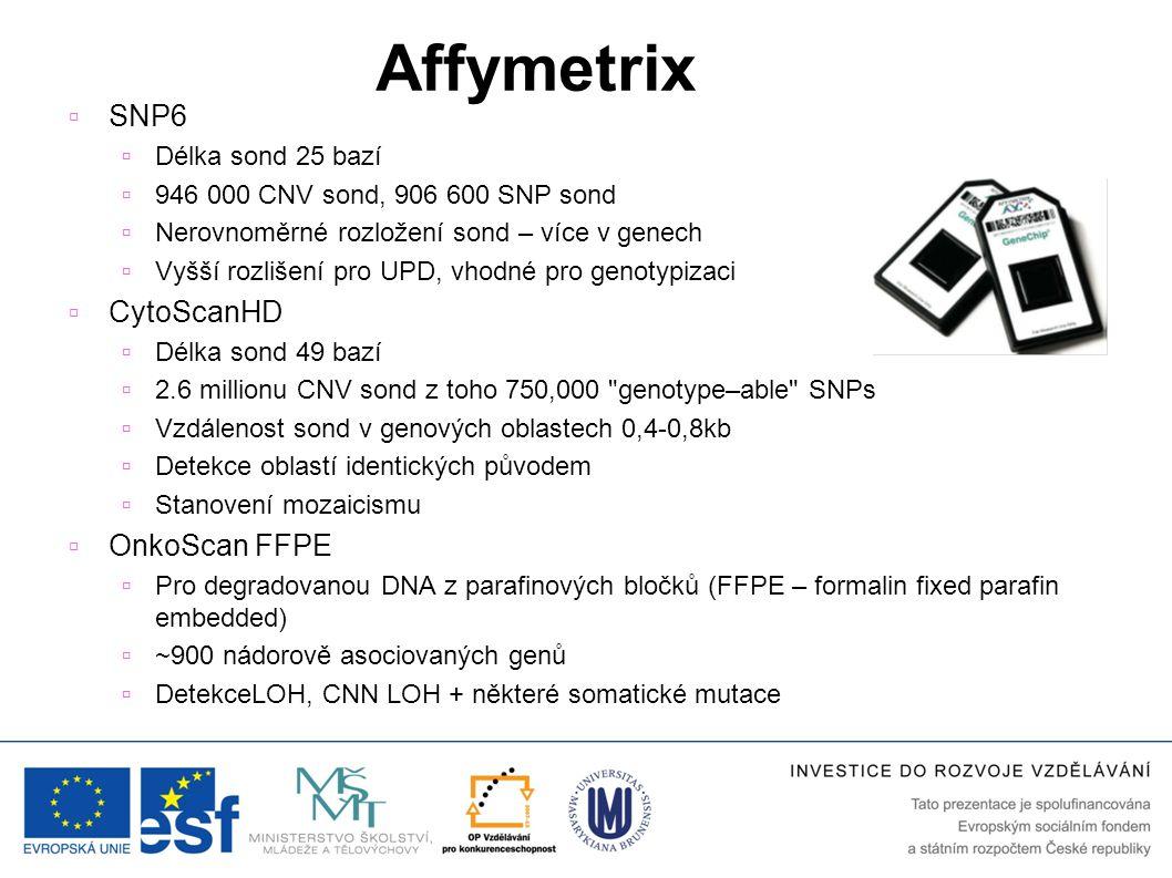 Affymetrix SNP6 CytoScanHD OnkoScan FFPE Délka sond 25 bazí