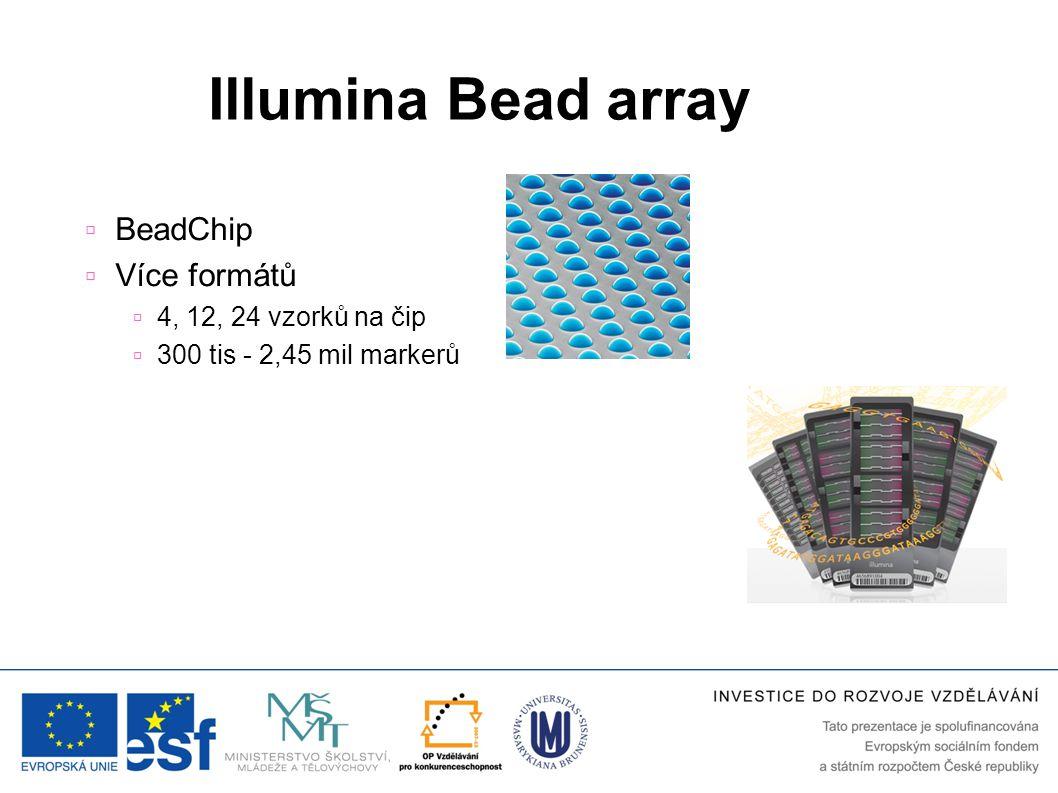 Illumina Bead array BeadChip Více formátů 4, 12, 24 vzorků na čip