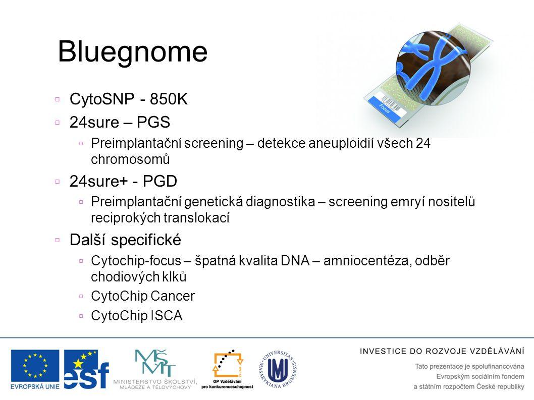 Bluegnome CytoSNP - 850K 24sure – PGS 24sure+ - PGD Další specifické