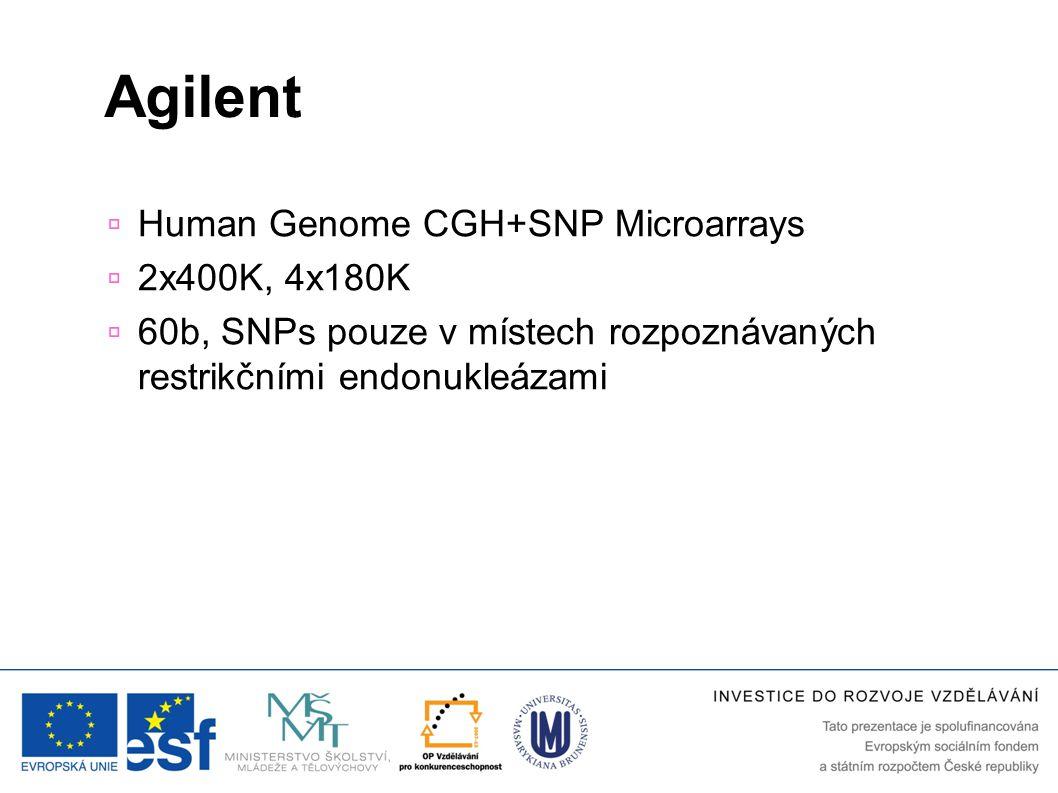 Agilent Human Genome CGH+SNP Microarrays 2x400K, 4x180K