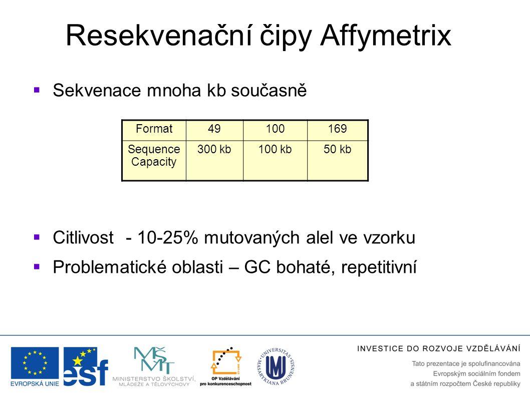 Resekvenační čipy Affymetrix