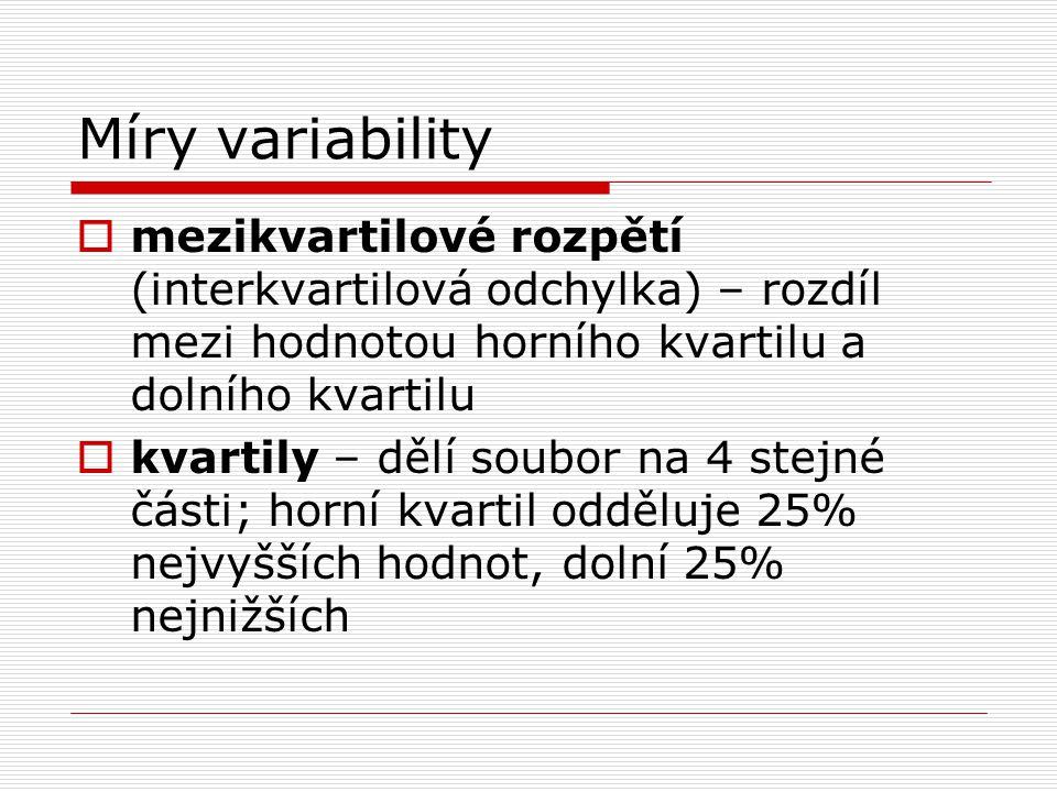 Míry variability mezikvartilové rozpětí (interkvartilová odchylka) – rozdíl mezi hodnotou horního kvartilu a dolního kvartilu.