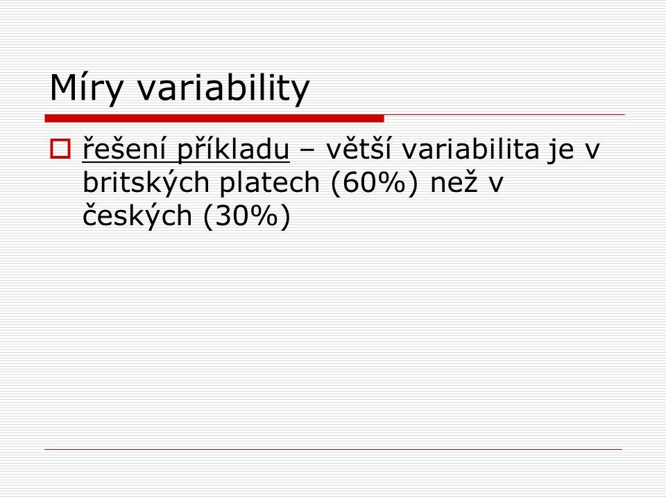 Míry variability řešení příkladu – větší variabilita je v britských platech (60%) než v českých (30%)