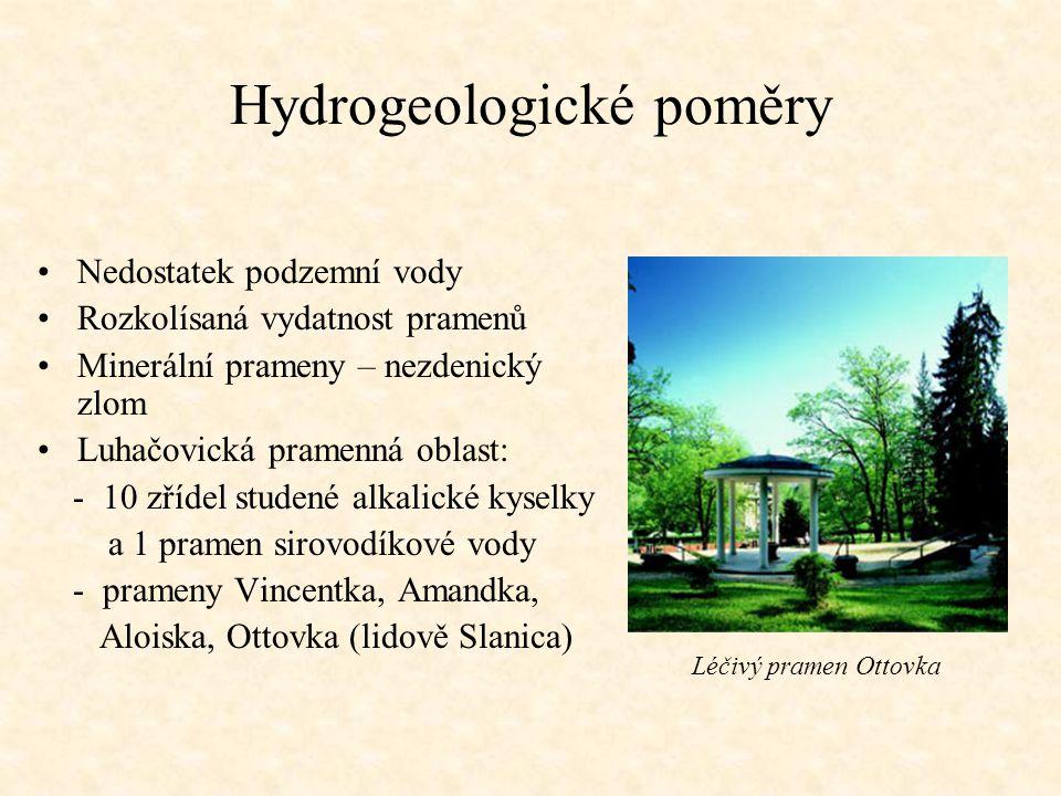 Hydrogeologické poměry