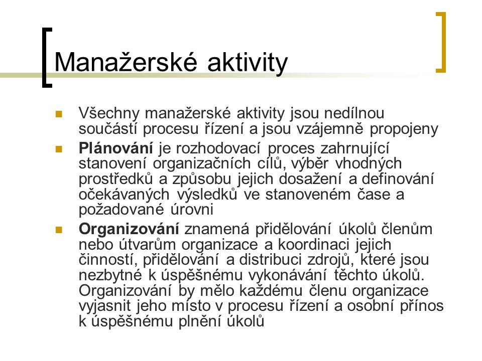 Manažerské aktivity Všechny manažerské aktivity jsou nedílnou součástí procesu řízení a jsou vzájemně propojeny.