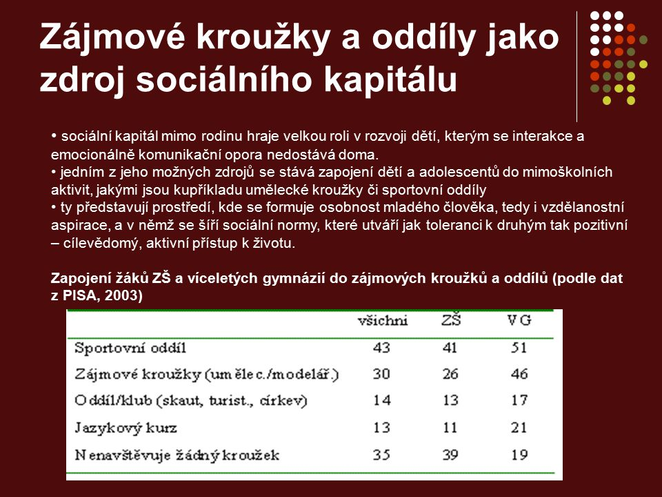 Zájmové kroužky a oddíly jako zdroj sociálního kapitálu