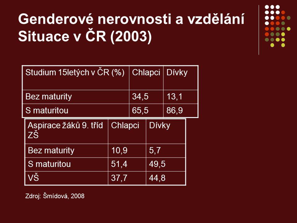 Genderové nerovnosti a vzdělání Situace v ČR (2003)