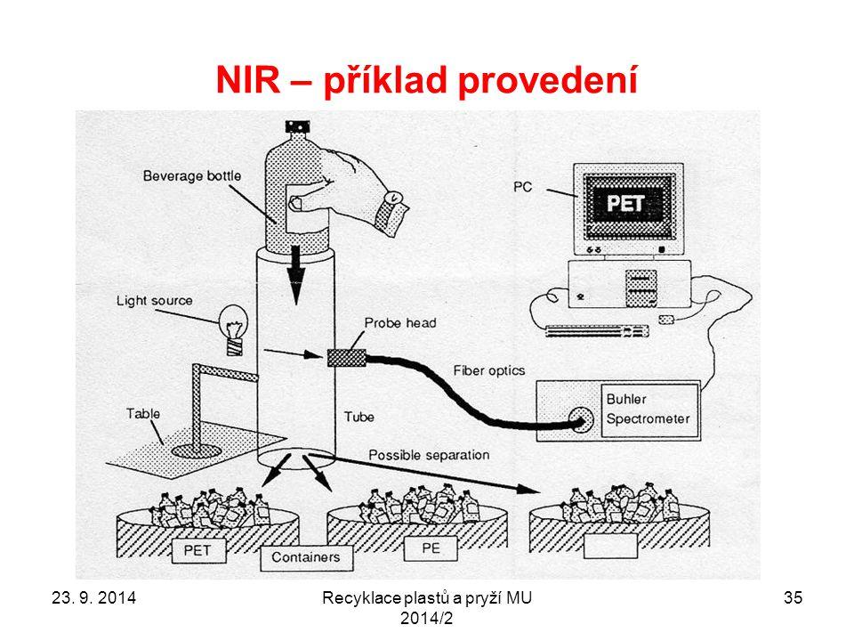 NIR – příklad provedení