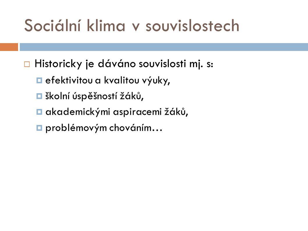 Sociální klima v souvislostech