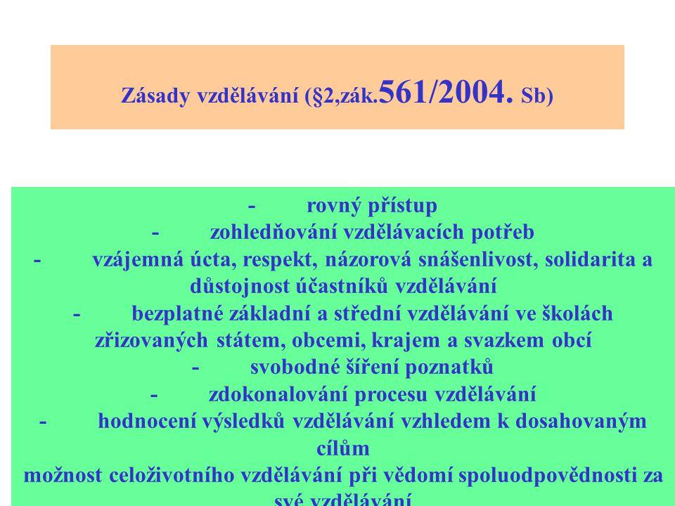 Zásady vzdělávání (§2,zák.561/2004. Sb)