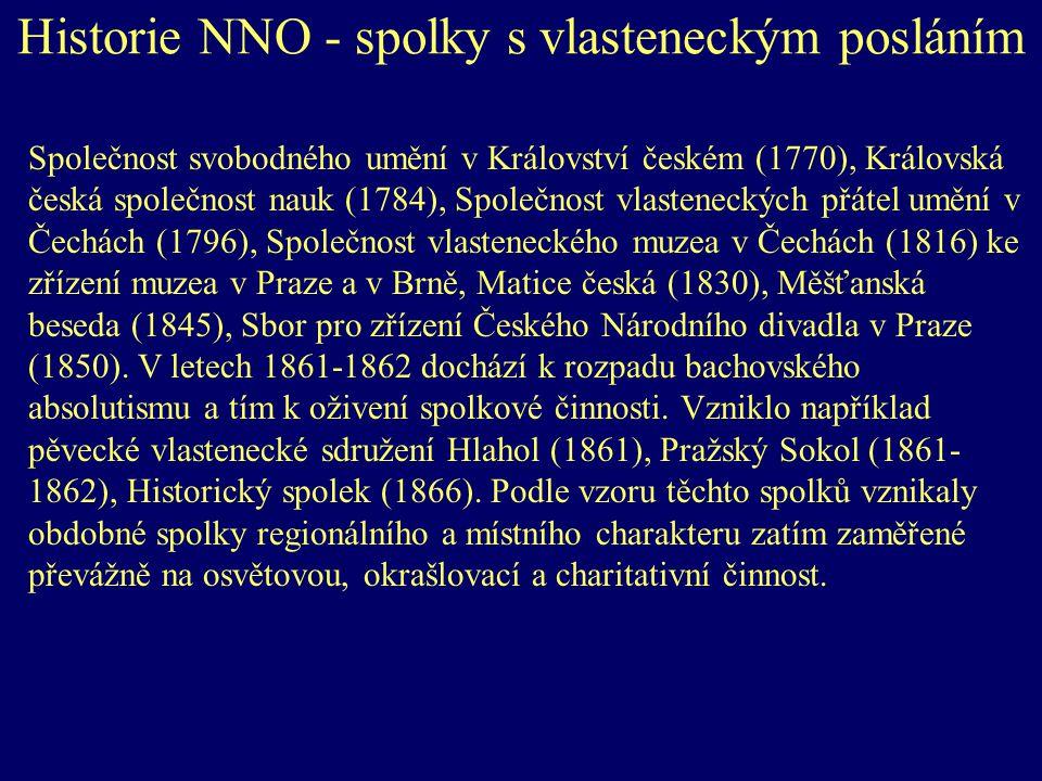 Historie NNO - spolky s vlasteneckým posláním