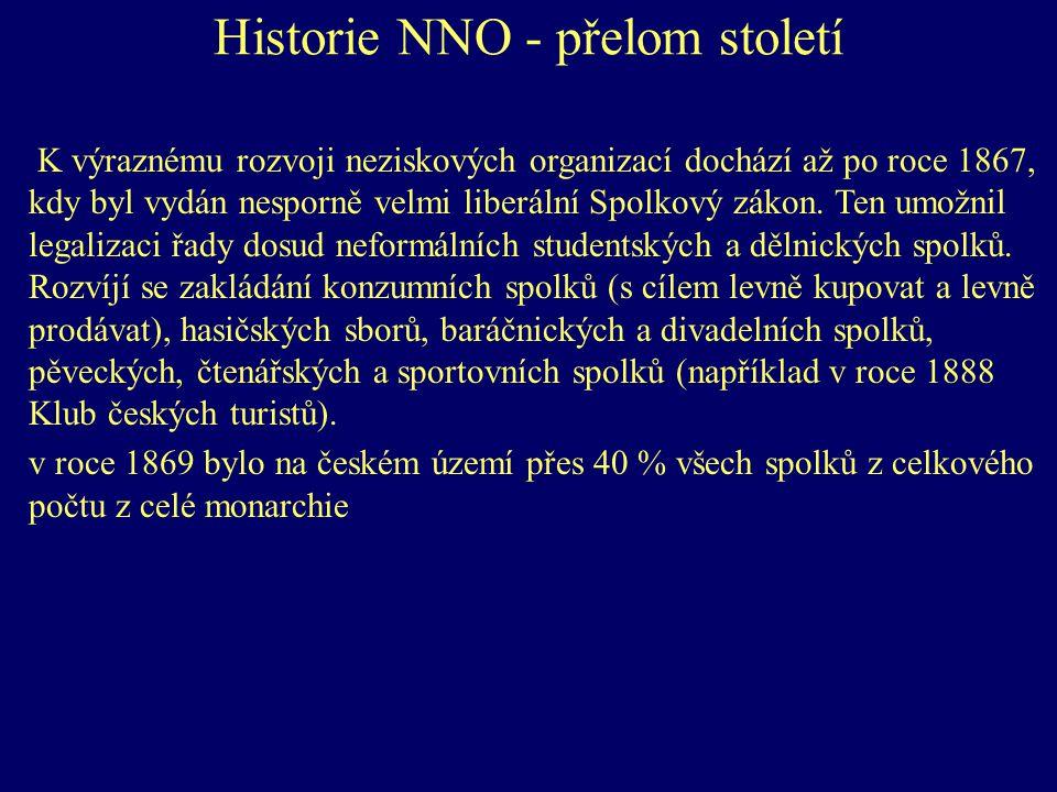 Historie NNO - přelom století