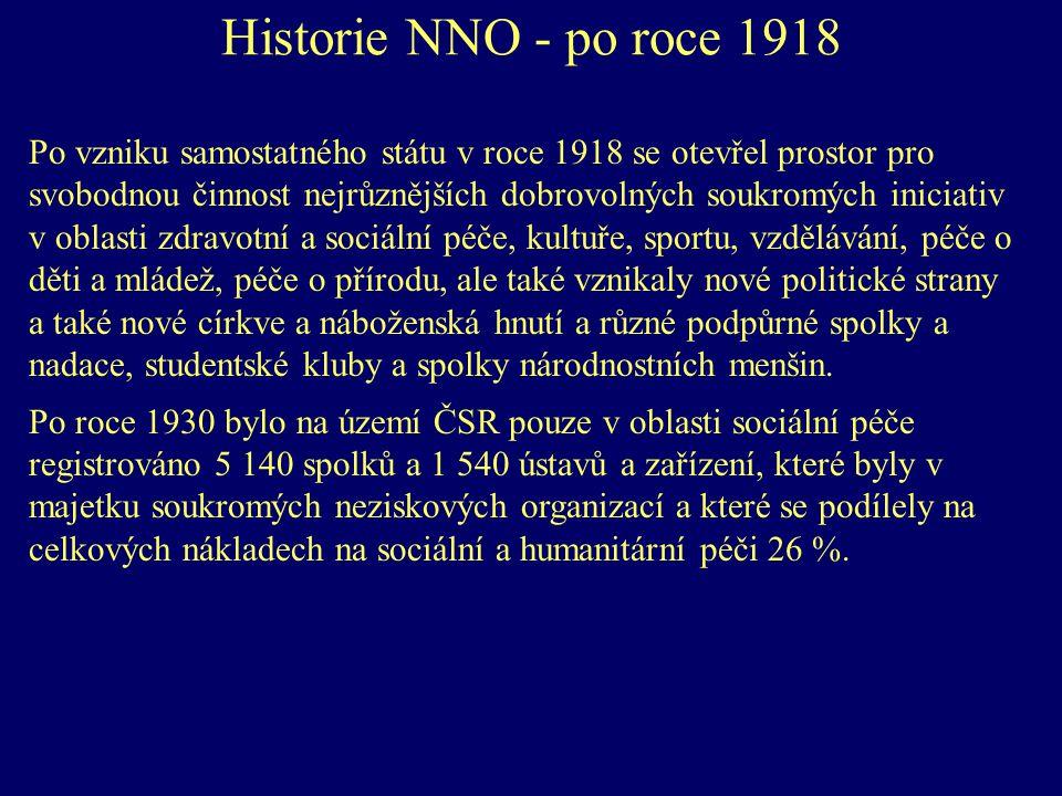 Historie NNO - po roce 1918