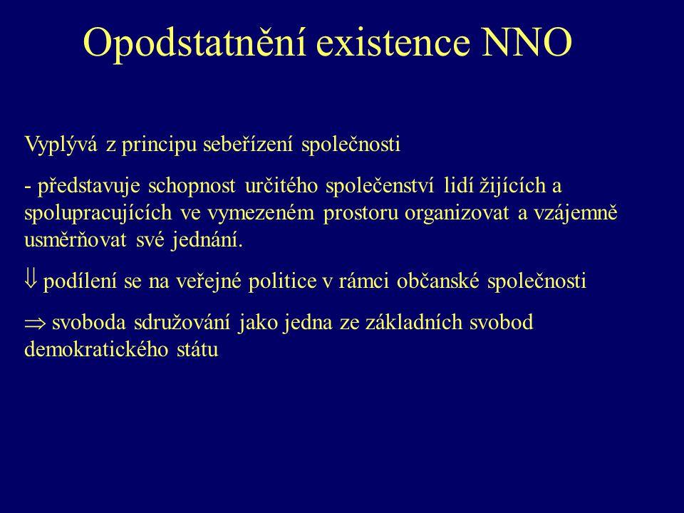 Opodstatnění existence NNO