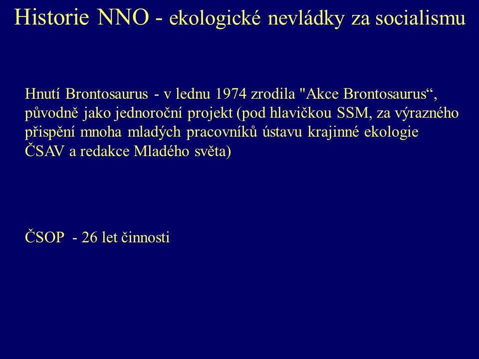 Historie NNO - ekologické nevládky za socialismu