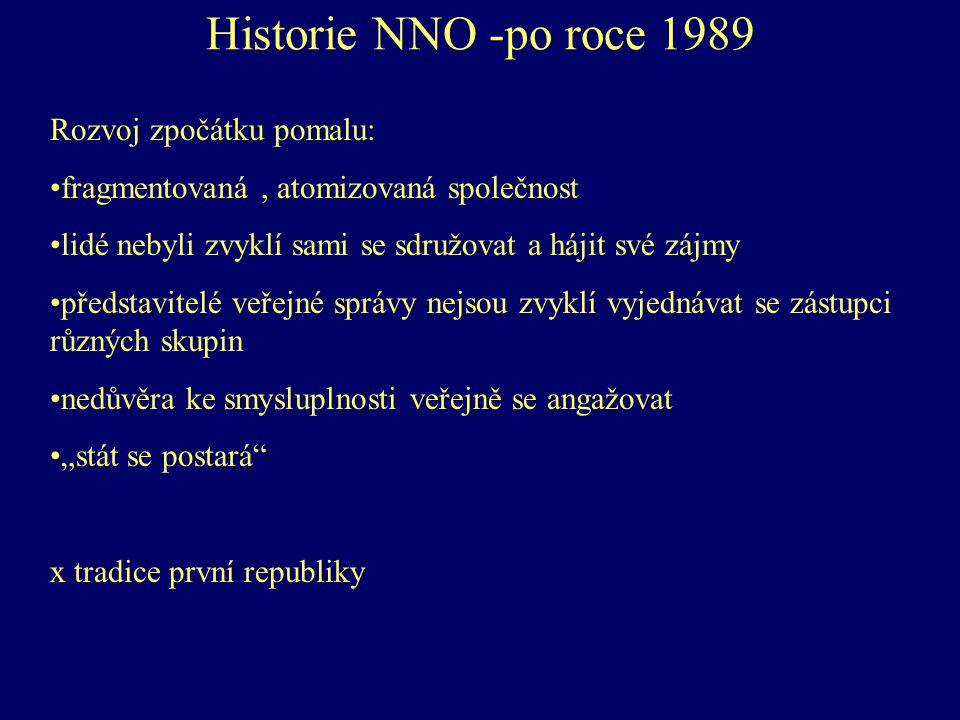 Historie NNO -po roce 1989 Rozvoj zpočátku pomalu: