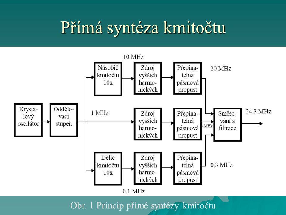 Přímá syntéza kmitočtu