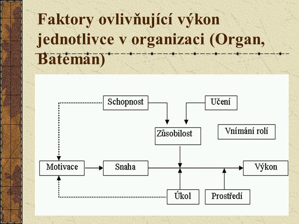 Faktory ovlivňující výkon jednotlivce v organizaci (Organ, Bateman)