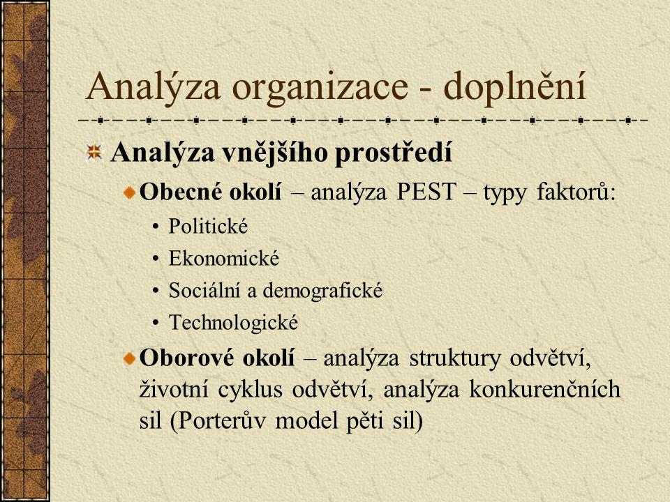 Analýza organizace - doplnění