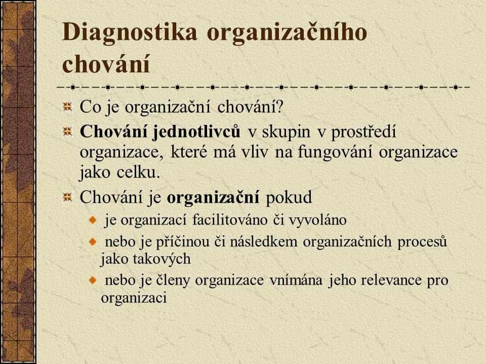 Diagnostika organizačního chování