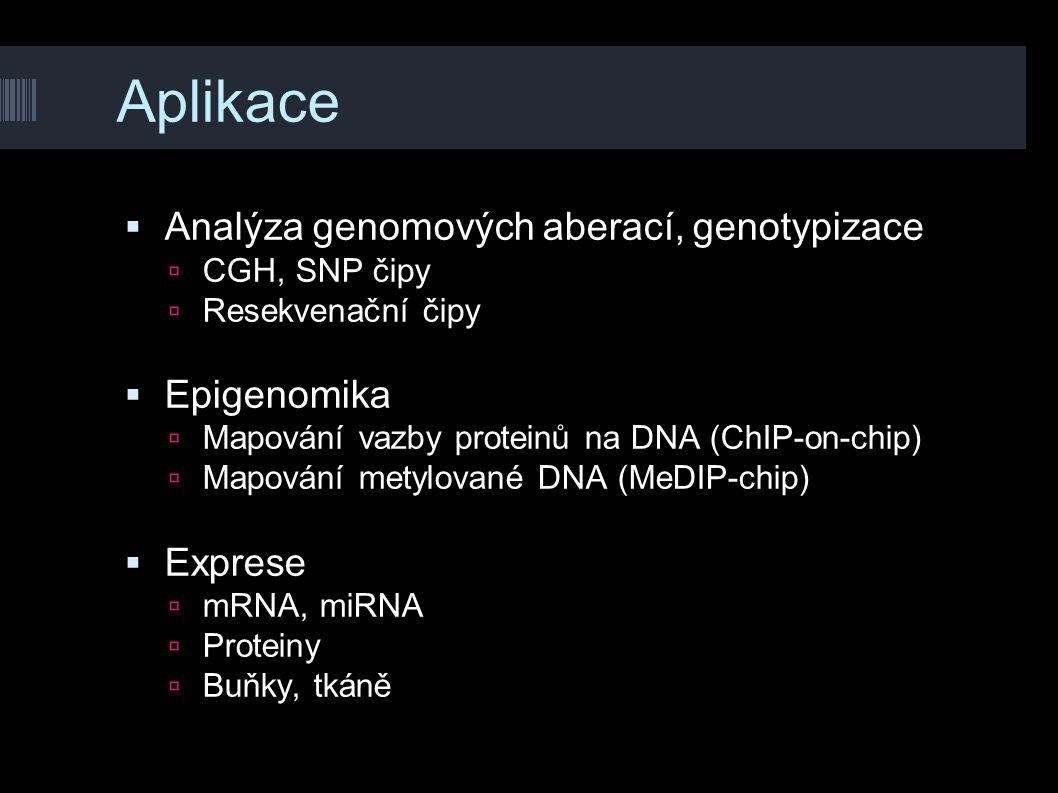 Aplikace Analýza genomových aberací, genotypizace Epigenomika Exprese