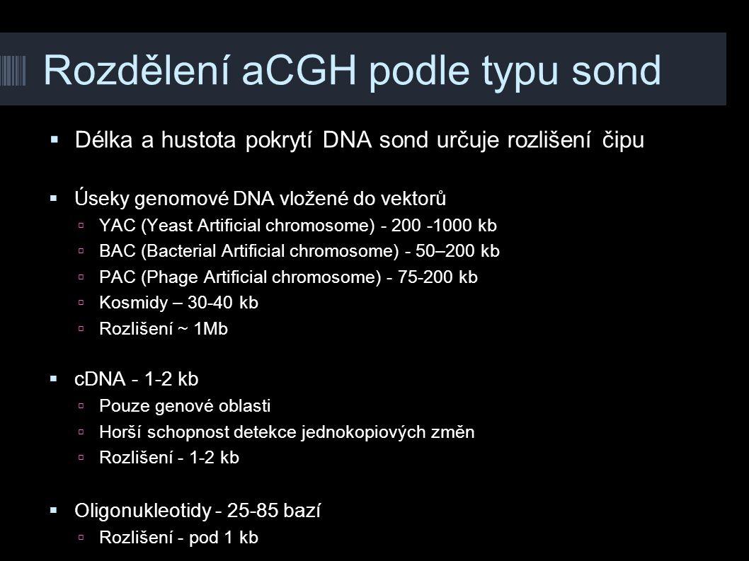 Rozdělení aCGH podle typu sond