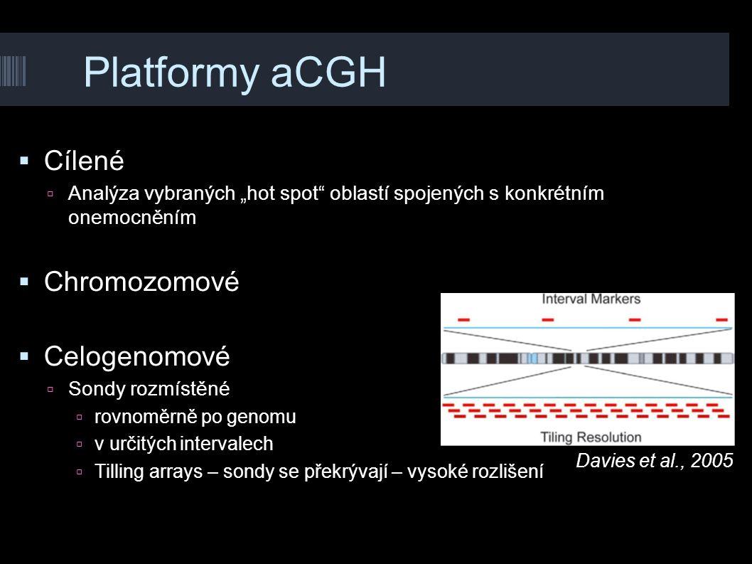Platformy aCGH Cílené Chromozomové Celogenomové