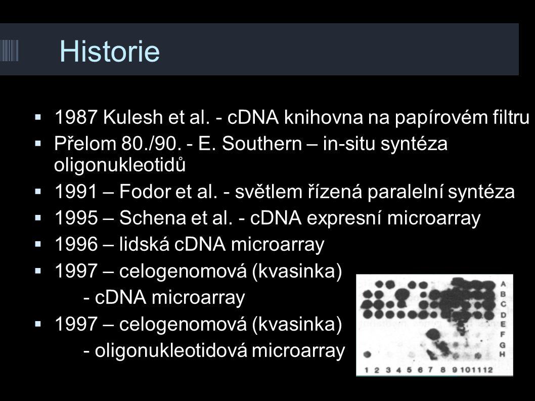 Historie 1987 Kulesh et al. - cDNA knihovna na papírovém filtru