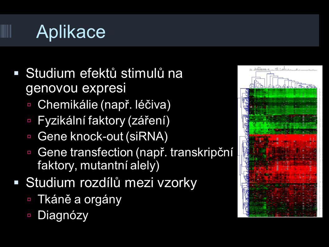 Aplikace Studium efektů stimulů na genovou expresi