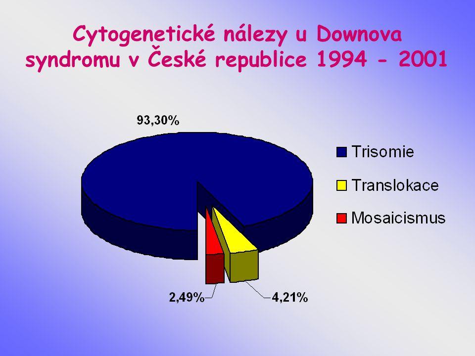 Cytogenetické nálezy u Downova syndromu v České republice 1994 - 2001