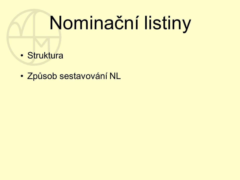Nominační listiny Struktura Způsob sestavování NL