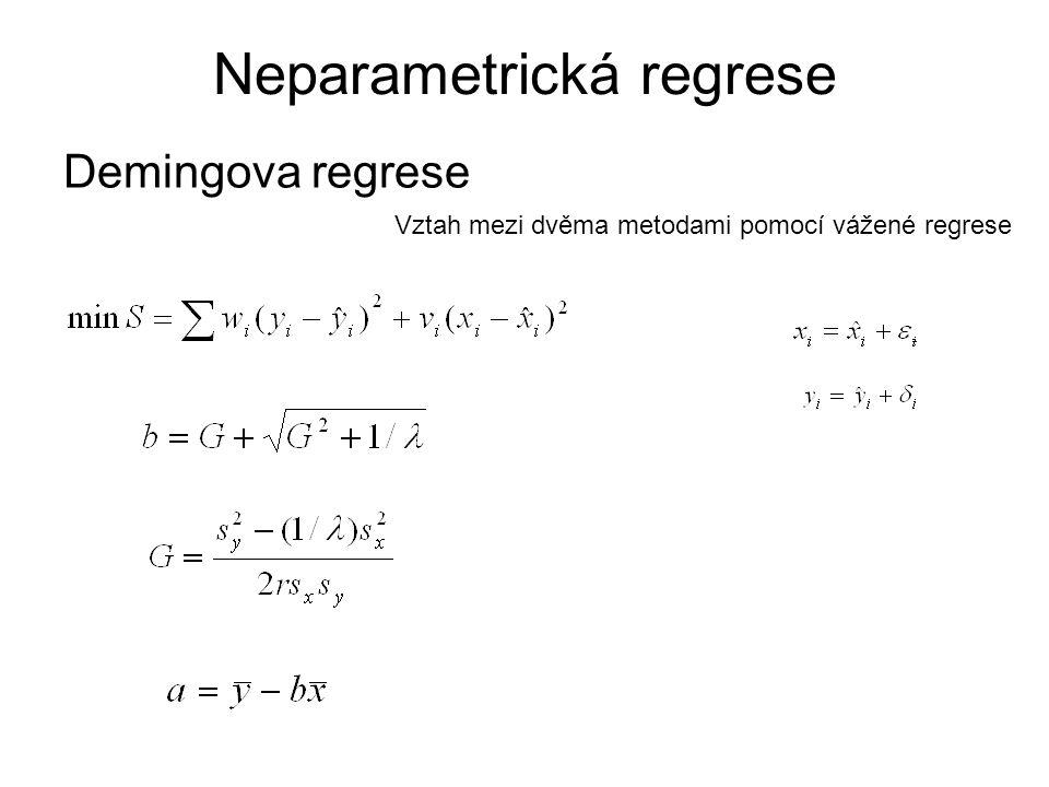 Neparametrická regrese