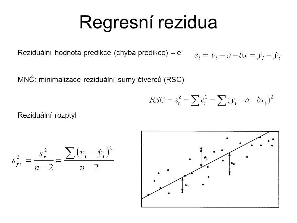 Regresní rezidua Reziduální hodnota predikce (chyba predikce) – e: