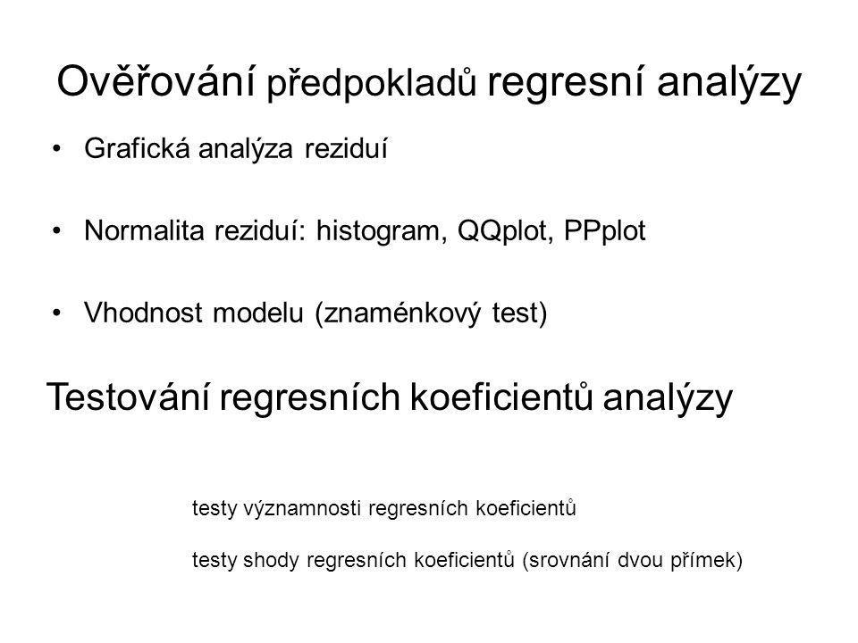 Ověřování předpokladů regresní analýzy
