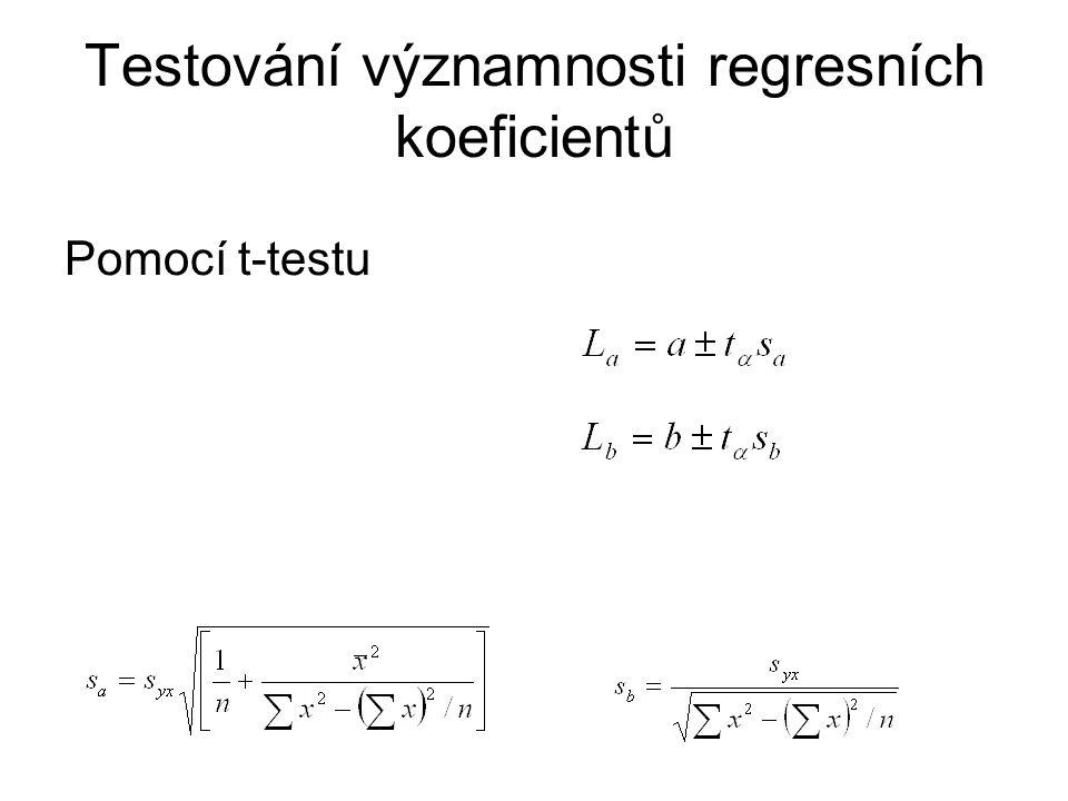 Testování významnosti regresních koeficientů