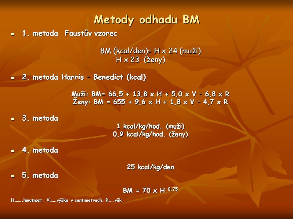BM (kcal/den)= H x 24 (muži)