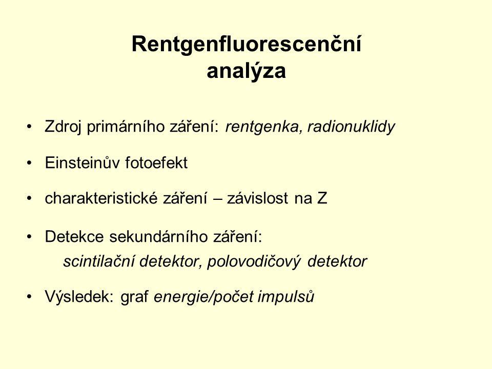 Rentgenfluorescenční analýza