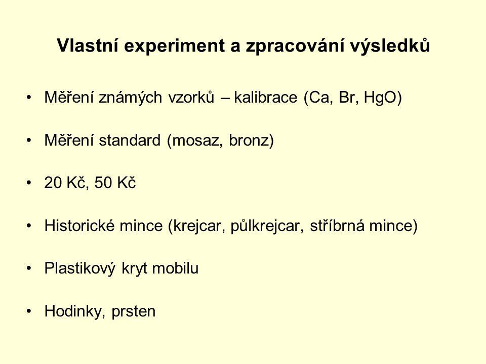 Vlastní experiment a zpracování výsledků