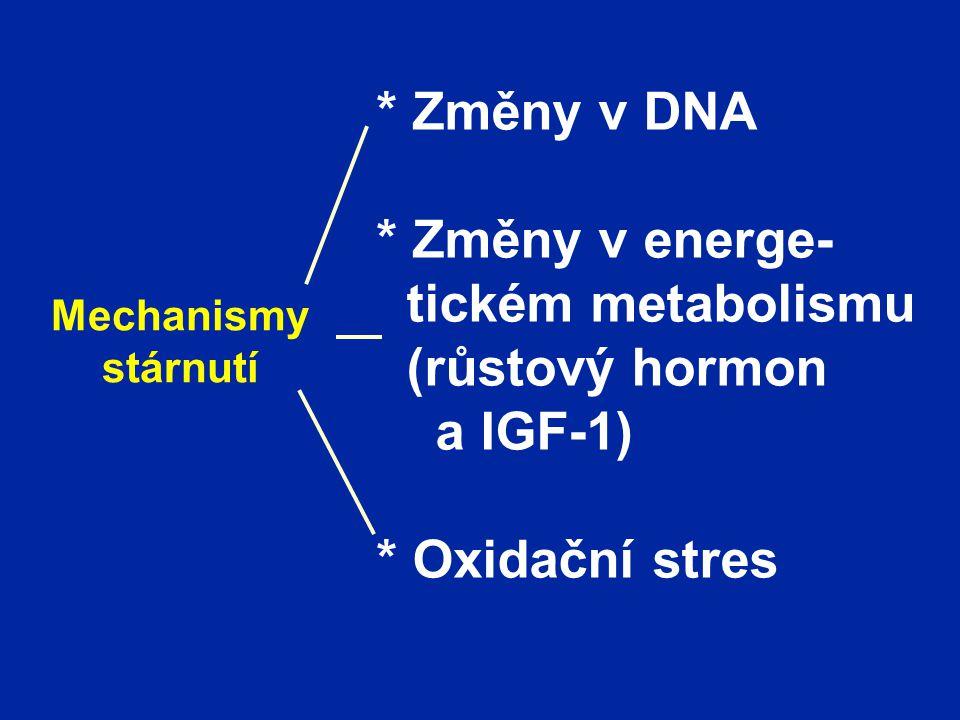* Změny v energe- tickém metabolismu (růstový hormon a IGF-1)