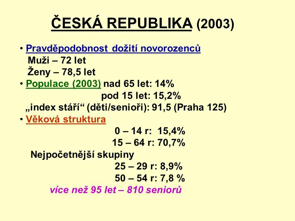 ČESKÁ REPUBLIKA (2003) Pravděpodobnost dožití novorozenců Muži – 72 let Ženy – 78,5 let.
