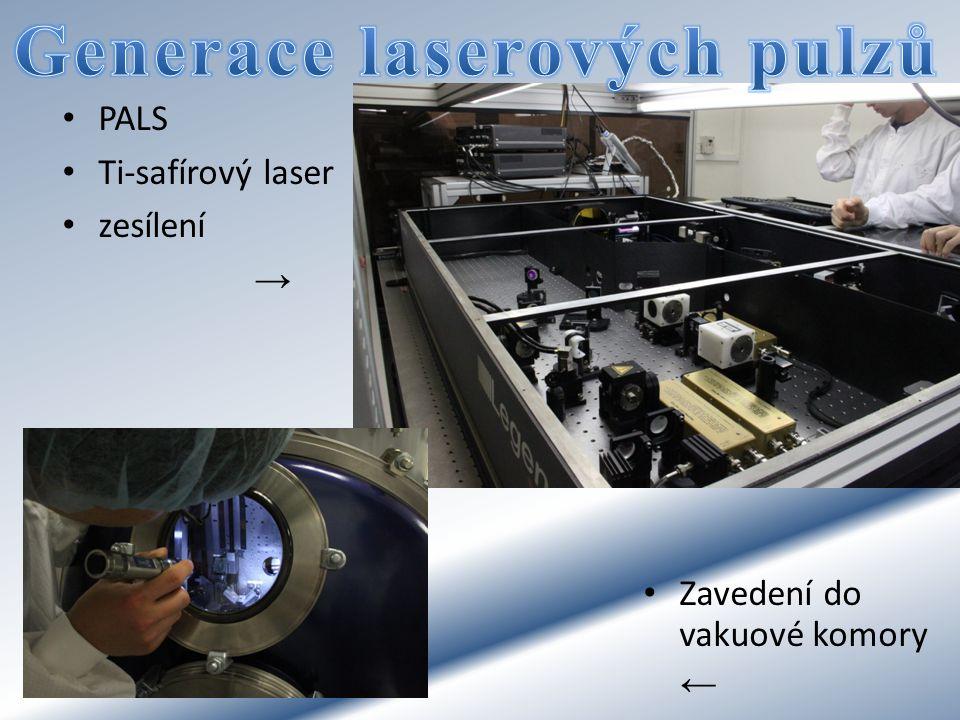 Generace laserových pulzů