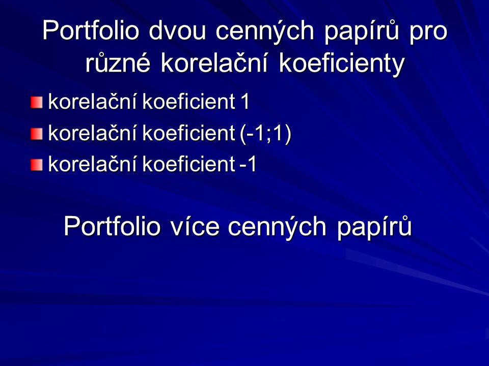 Portfolio dvou cenných papírů pro různé korelační koeficienty