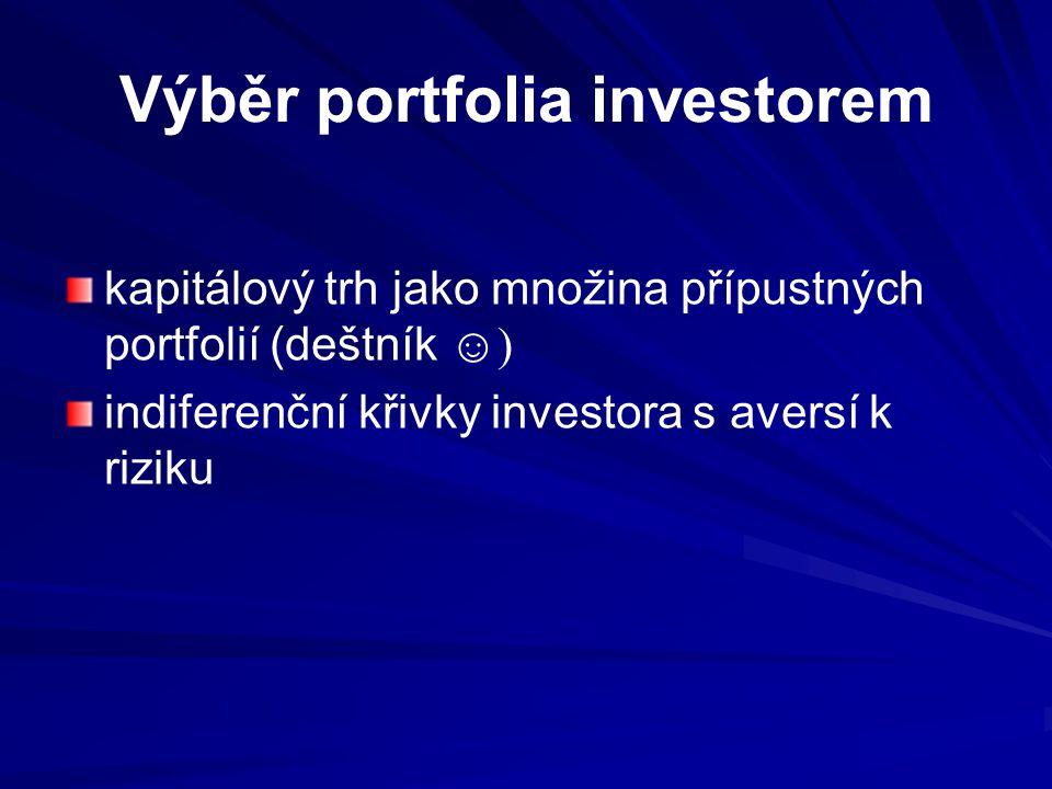 Výběr portfolia investorem