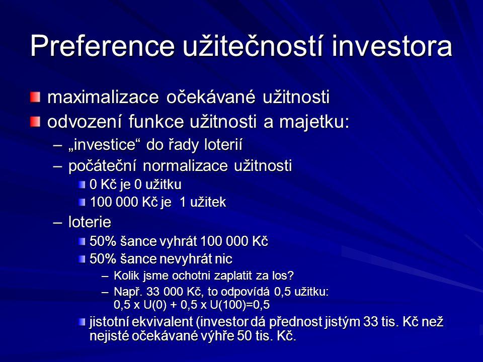 Preference užitečností investora