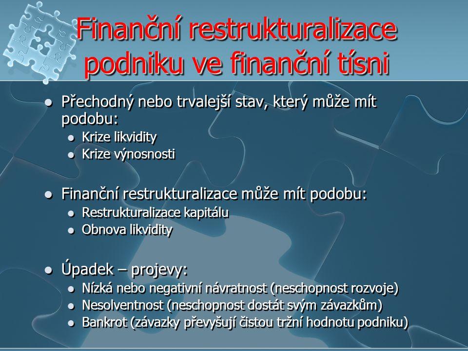 Finanční restrukturalizace podniku ve finanční tísni
