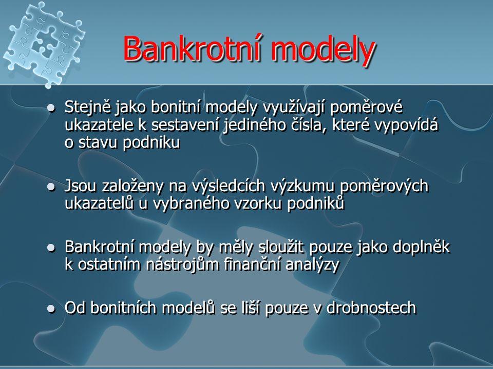Bankrotní modely Stejně jako bonitní modely využívají poměrové ukazatele k sestavení jediného čísla, které vypovídá o stavu podniku.