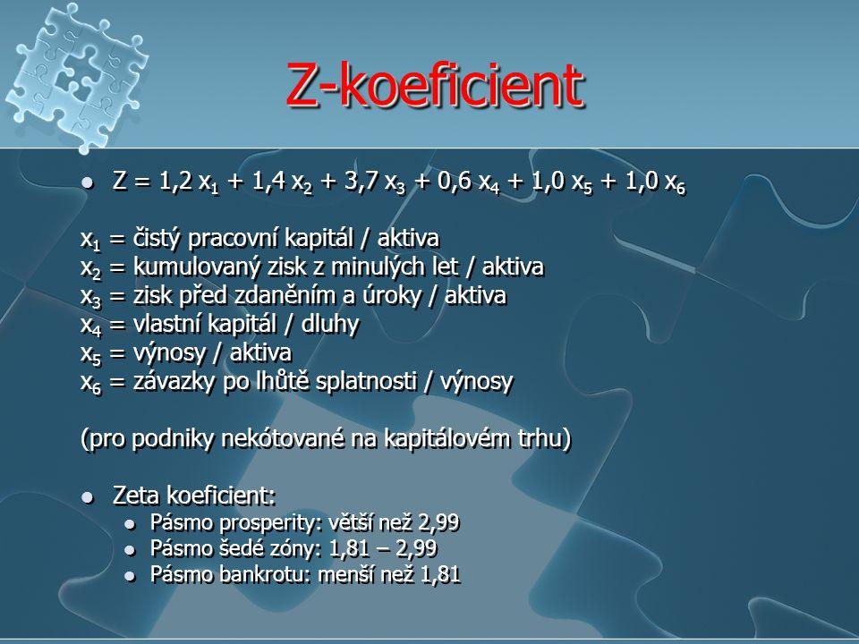 Z-koeficient Z = 1,2 x1 + 1,4 x2 + 3,7 x3 + 0,6 x4 + 1,0 x5 + 1,0 x6