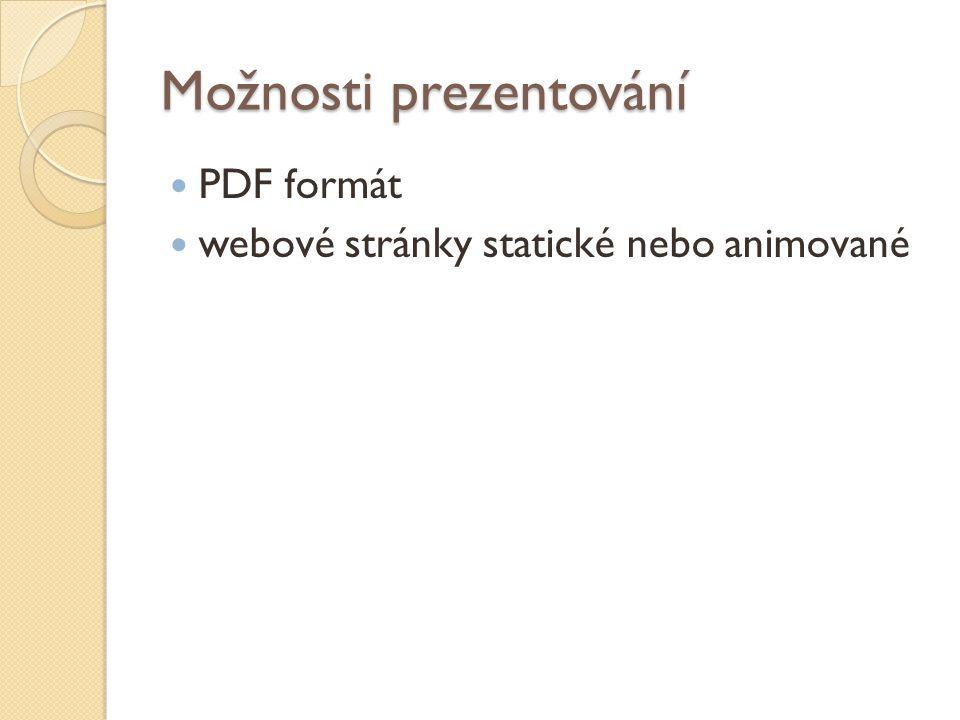 Možnosti prezentování